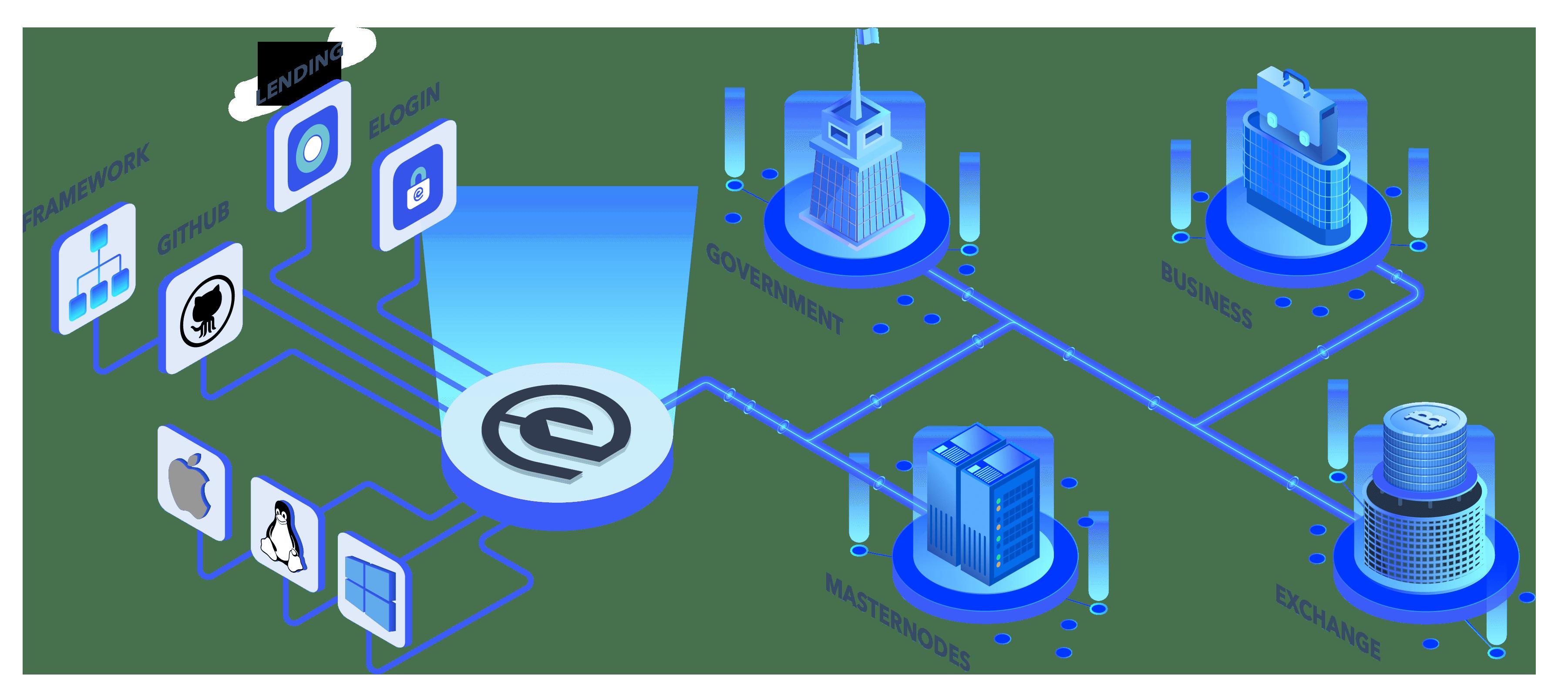 ess-framework